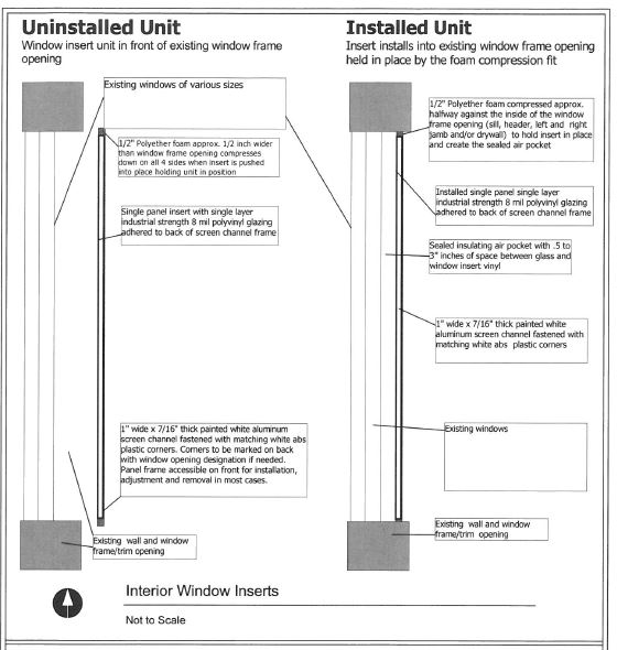 interior storm window inserts plexiglass in summary the interior storm window solution using clear vinyl glazed inserts not only provides homeowner with initial cost savings in window inserts affordably add comfort to your home schedule fred